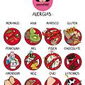 Pulseira alergias