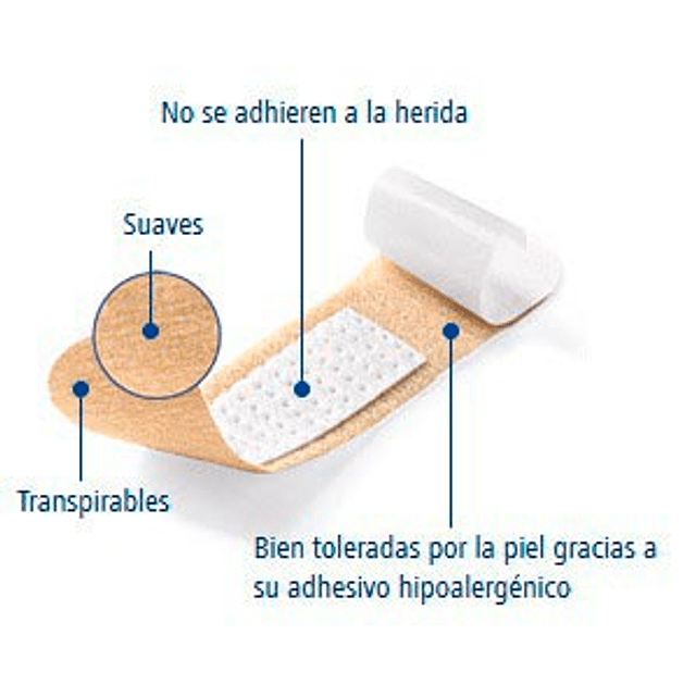 Parches adhesivos Soft