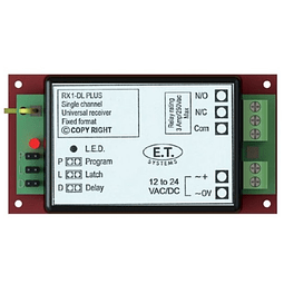 Receptora ETSystem RX1 - 1 canal