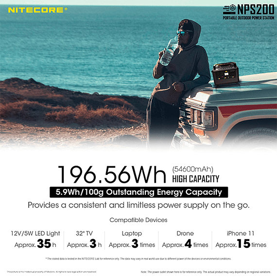 Fuente Poder Nitecore NPS200 Power Station 54600mAh- Image 27