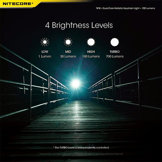 Linterna Compacta LED Nitecore 700 lúmenes Recargable USB TIP SE Negro- Image 14
