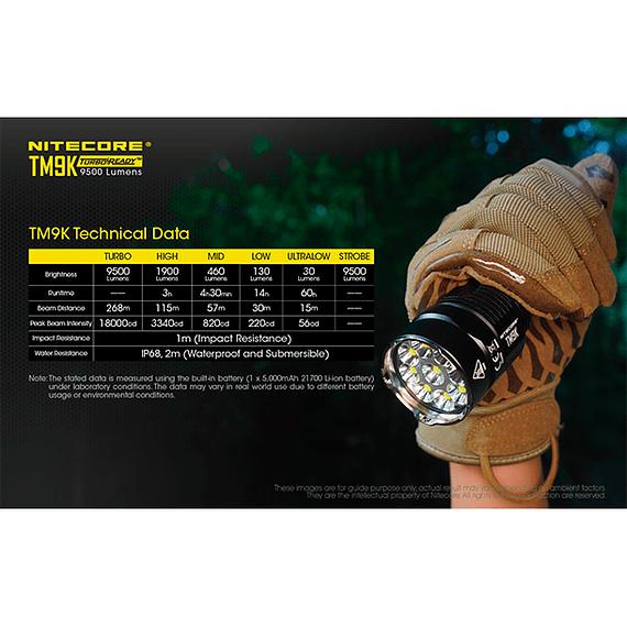 Linterna LED Nitecore 9500 lúmenes Recargable USB TM9K- Image 8
