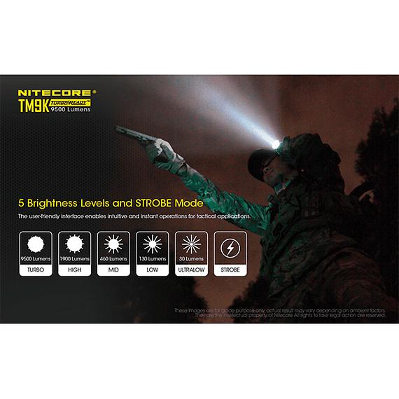 Linterna LED Nitecore 9500 lúmenes Recargable USB TM9K- Image 16