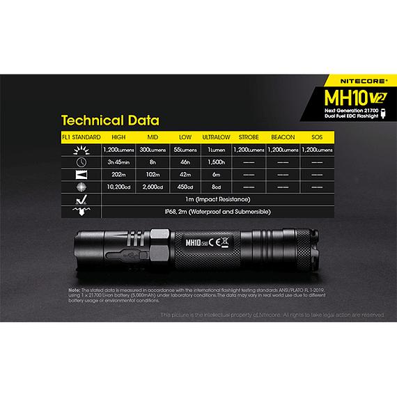 Linterna LED Nitecore 1200 lúmenes Recargable USB MH10 V2- Image 9