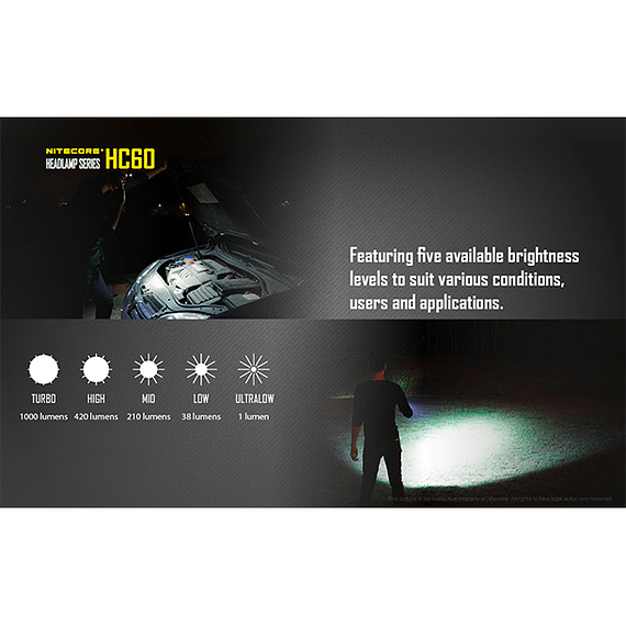 Linterna Frontal LED Nitecore 1000 lúmenes Recargable USB HC60- Image 14