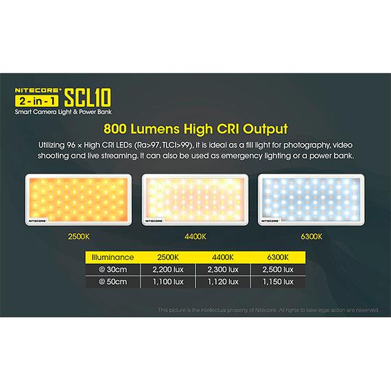 Foco LED y Cargador Nitecore 800 lúmenes SCL10- Image 12