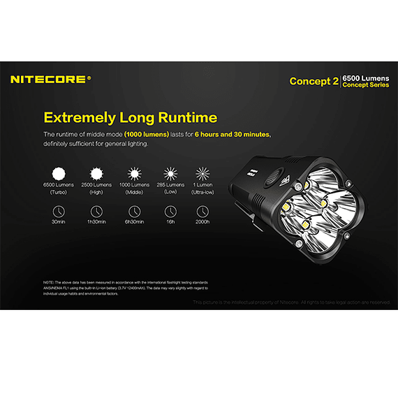 Linterna LED Nitecore 6500 lúmenes Recargable Concept 2- Image 20