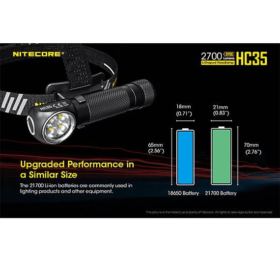 Linterna Frontal LED Nitecore 2700 lúmenes Recargable USB HC35- Image 21