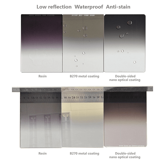 Filtro NiSi PRO Nano Soft IR GND8 (0,9) 3 pasos 100mm- Image 5