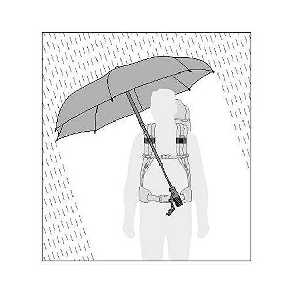 Paraguas Euroschirm