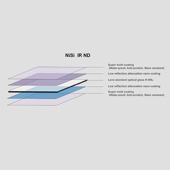 Filtro NiSi ND1000 IR (10 Pasos) 150mm- Image 3