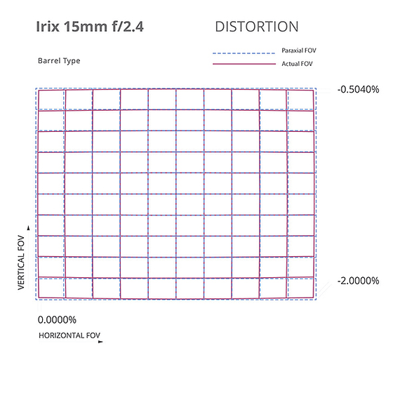 Lente Irix Lens 11mm F/4 Firefly para Nikon- Image 17