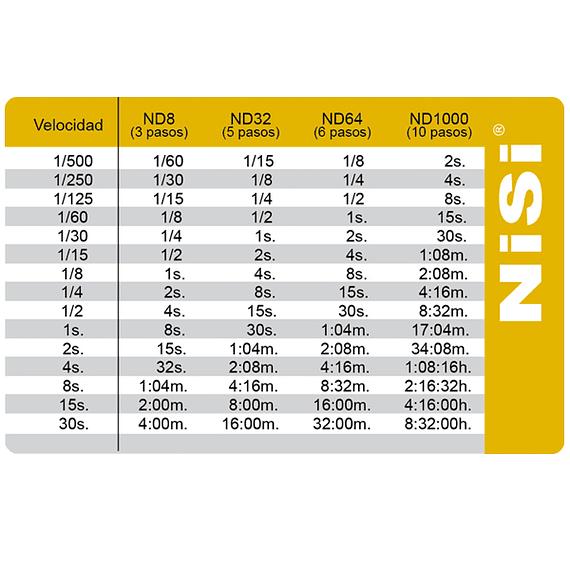 Tarjeta Plástica Tabla Filtros ND- Image 1