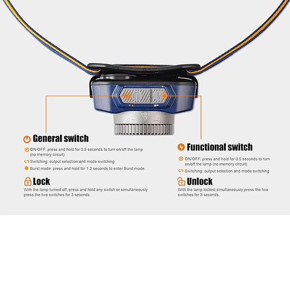 Linterna Frontal Fenix LED 600 lúmenes Recargable USB HL40R Azul- Image 5