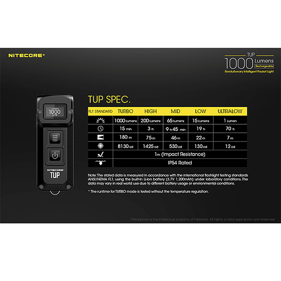 Linterna LED Nitecore 1000 lúmenes Recargable USB TUP- Image 8