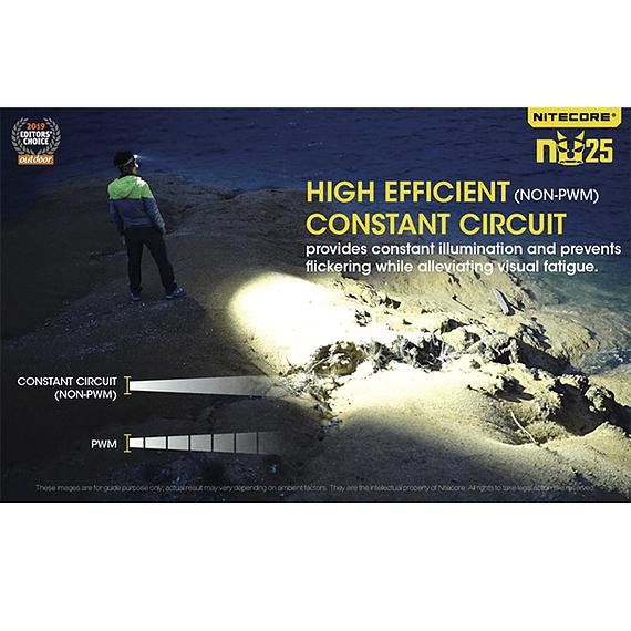Linterna Frontal LED Nitecore 360 lúmenes Recargable USB NU25 Negro- Image 14