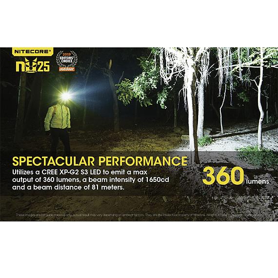 Linterna Frontal LED Nitecore 360 lúmenes Recargable USB NU25 Negro- Image 28