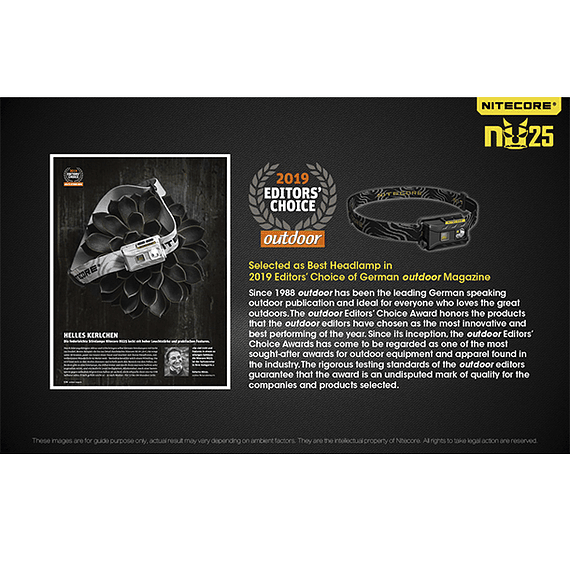Linterna Frontal LED Nitecore 360 lúmenes Recargable USB NU25 Negro- Image 30