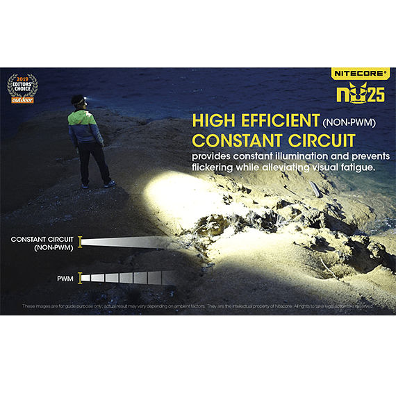 Linterna Frontal LED Nitecore 360 lúmenes Recargable USB NU25 Amarillo- Image 15