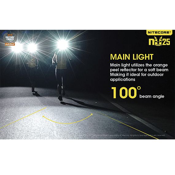 Linterna Frontal LED Nitecore 360 lúmenes Recargable USB NU25 Amarillo- Image 27