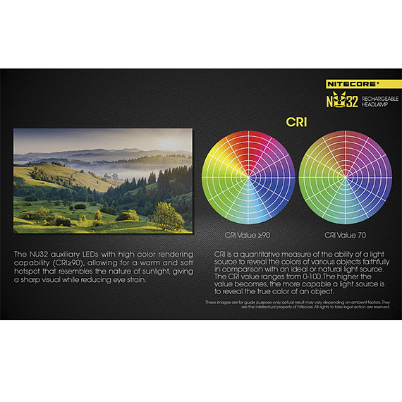 Linterna Frontal LED Nitecore 550 lúmenes Recargable USB NU32- Image 12