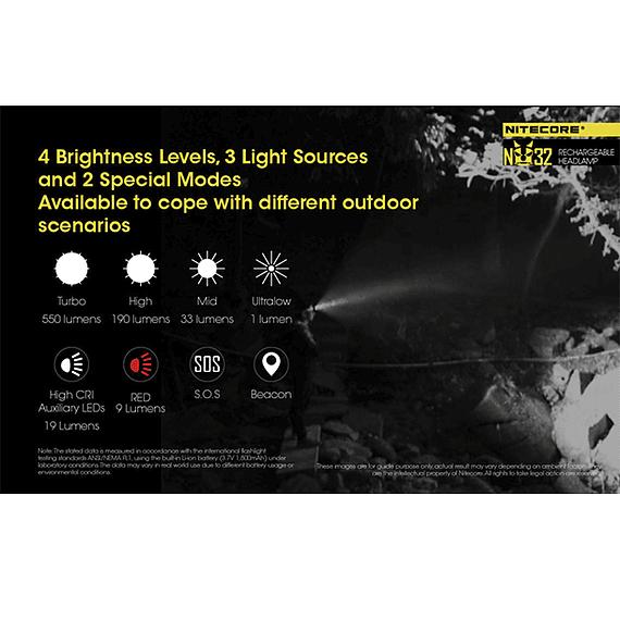 Linterna Frontal LED Nitecore 550 lúmenes Recargable USB NU32- Image 14