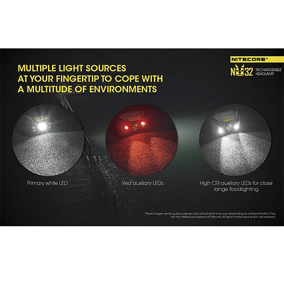 Linterna Frontal LED Nitecore 550 lúmenes Recargable USB NU32- Image 18