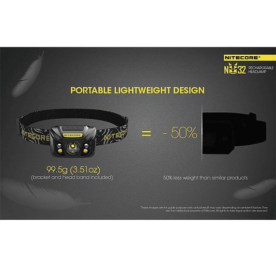 Linterna Frontal LED Nitecore 550 lúmenes Recargable USB NU32- Image 22