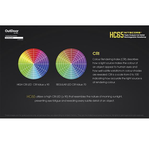 Linterna Frontal LED Nitecore 1000 lúmenes Recargable USB HC65- Image 20