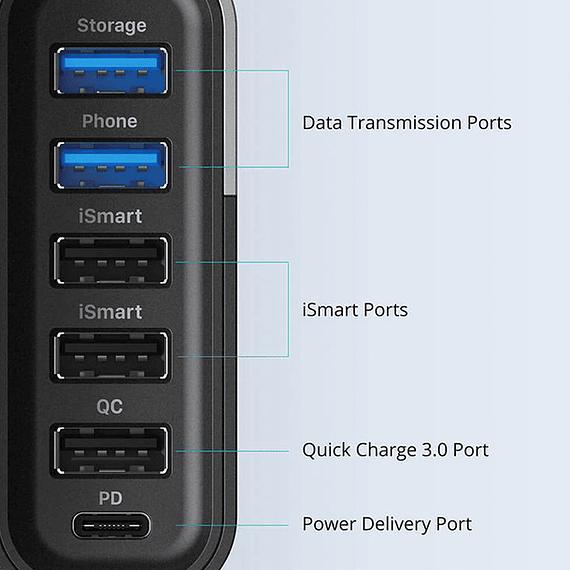 Cargador RAVPower Filehub USB-C 60W con 6 Puertos- Image 4