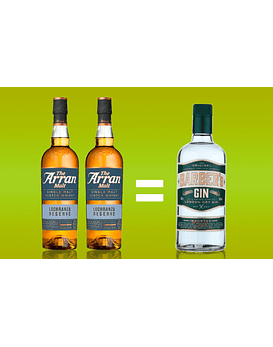 The Arran Malt & Barber's Gin
