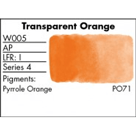 GRUMBACHER COLOR - FINESTWATERCOLOR 14 ML TRANSPARENT ORANGE