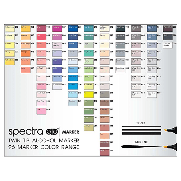 SPECTRA AD MARKERS, BASE ALCOHOL