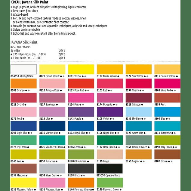 KREUL Set de pintura de seda Javana - Equipamiento básico