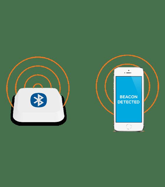Beacons LazarilloApp