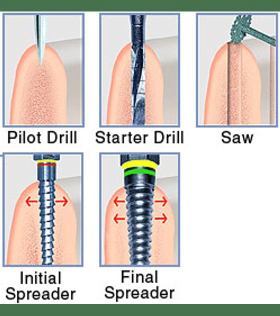 Meisinger Basic Bone Spreading System