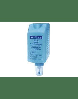 Pkg Of 2 Sterillium® Rub Surgical Hand Scrub Refills