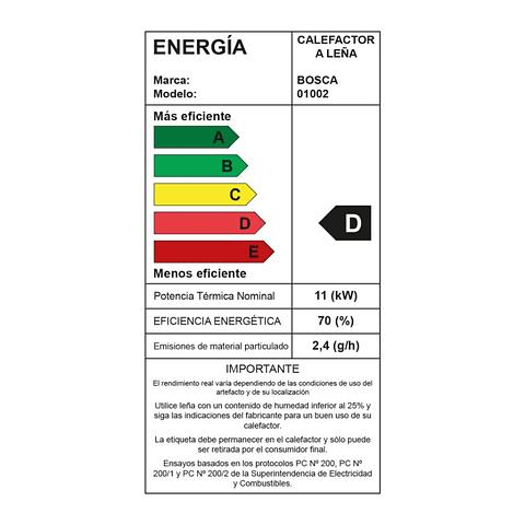 Calefactor a leña Gold 380 Charcoal