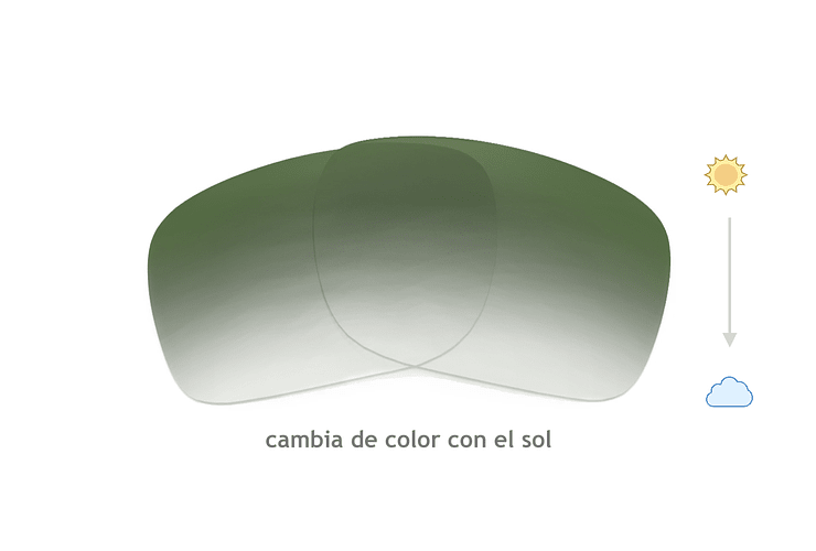 Lente Monofocal Alta calidad Luz azul Fotocromático Verde oscuro