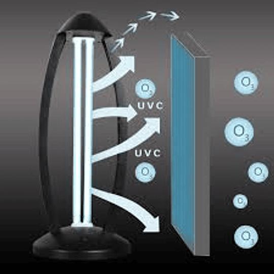 Lampara Germicida de Esterilizacion Ultravioleta + Ozono UV 38W de Desinfeccion