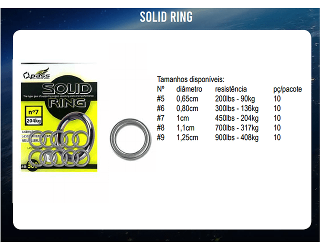 Solid Ring O.Pass - VFox