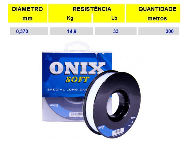 Linha Fastline Onix - Soft