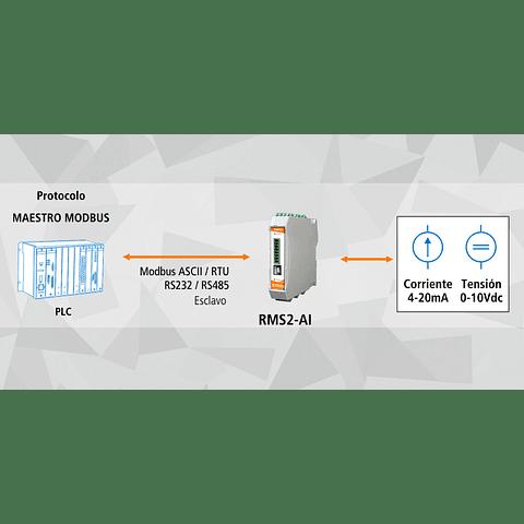 Módulo Modbus Serie de Adquisión de 8 Canales Analógicos RMS2-AI