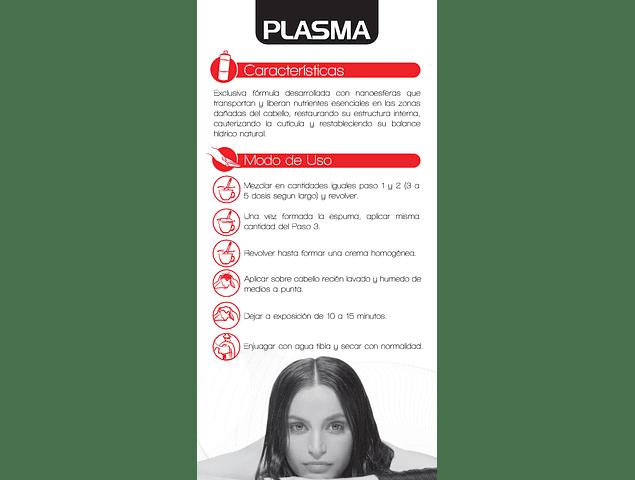 Monodosis Plasma Ionix + Votox
