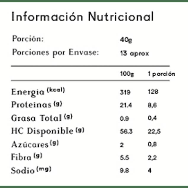 Harina de Lentejas 2 kg
