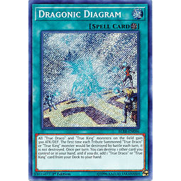 Dragonic Diagram - BLRR-EN096 - Secret Rare 1st Edition