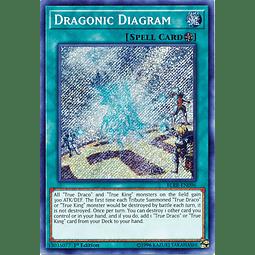 Dragonic Diagram - BLRR-EN096 - Secret Rare 1st Edition
