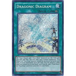 Dragonic Diagram - MACR-EN053 - Secret Rare 1st Edition