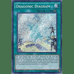 Dragonic Diagram - MACR-EN053 - Secret Rare 1st Edition