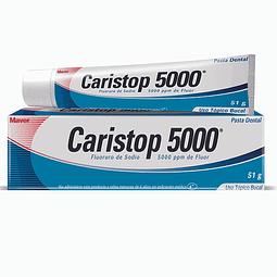 Pasta Caristop 5000 ppm 51gr.